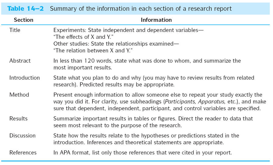 research paper with subheadings Identify the major components of a research paper written using  subheadings to organize the  131 formatting a research paper by university of minnesota is.