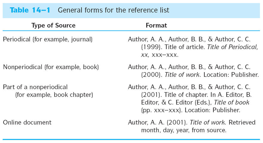 how to write an abstract for a book chapter
