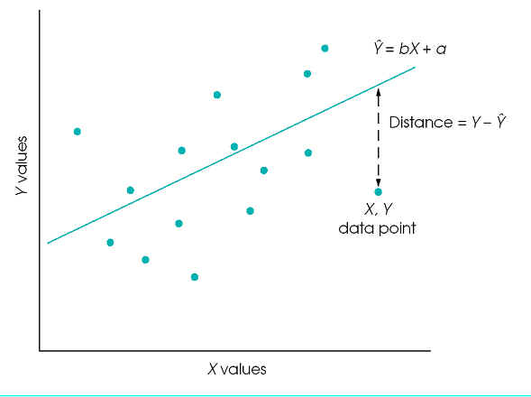 negative correlation essay Spearman correlation coefficient essay  the spearman correlation coefficient remains one of the  there was a negative correlation between patient satisfaction.