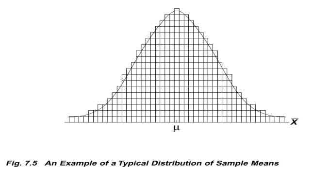 73 Symbol For The Mean Of The Sampling Distribution Mean